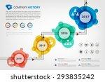 timeline   milestone company...   Shutterstock .eps vector #293835242