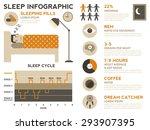 illustration of sleep...   Shutterstock .eps vector #293907395
