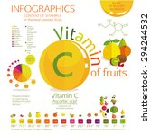 vitamin c content in the most... | Shutterstock .eps vector #294244532