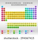 periodic table of elements... | Shutterstock .eps vector #294367415