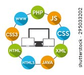 programming language design ... | Shutterstock .eps vector #295033202