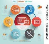 programming and technology info ... | Shutterstock .eps vector #295619252