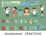 Drinking Water Infographics...