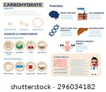 health information of... | Shutterstock .eps vector #296034182