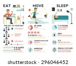 illustration of infographic of... | Shutterstock .eps vector #296046452