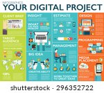 big infographics in flat style. ... | Shutterstock .eps vector #296352722