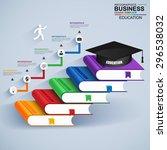 infographics education... | Shutterstock .eps vector #296538032