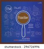 franchise concept.franchise... | Shutterstock .eps vector #296726996