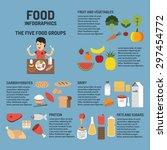 health food infographic. | Shutterstock .eps vector #297454772
