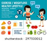 before and after a diet and... | Shutterstock .eps vector #297533012