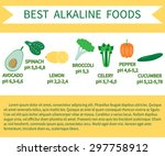 list of alkaline foods.... | Shutterstock .eps vector #297758912