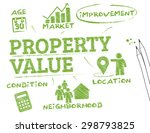 property value. chart with... | Shutterstock .eps vector #298793825