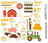 agricultural production... | Shutterstock .eps vector #299577512