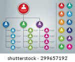 colorful circle organization... | Shutterstock .eps vector #299657192