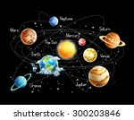 solar system  isolated on black ... | Shutterstock .eps vector #300203846
