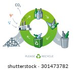 life cycle of glass recycling... | Shutterstock .eps vector #301473782