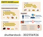 health infographic of fatty... | Shutterstock .eps vector #302556926