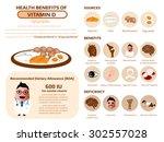 health benefits of vitamin d ... | Shutterstock .eps vector #302557028