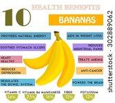 10 health benefits information... | Shutterstock .eps vector #302889062
