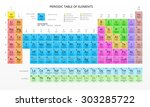 mendeleev's periodic table of... | Shutterstock .eps vector #303285722