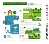 ecology infographics | Shutterstock .eps vector #304156376