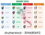 rugby world cup 2015 pool a b c ... | Shutterstock .eps vector #304680692