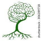 Brain Tree Concept Of A Tree...