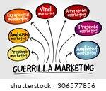 guerrilla marketing mind map ... | Shutterstock .eps vector #306577856