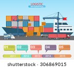 logistic infographics. there... | Shutterstock .eps vector #306869015