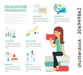 education infographic  vector... | Shutterstock .eps vector #306949862