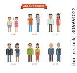 set of people different... | Shutterstock .eps vector #306964022