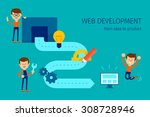 web development from idea to...