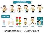 flu symptoms and influenza.... | Shutterstock .eps vector #308901875