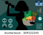 healthy lifestyle info graphic   Shutterstock .eps vector #309222245