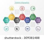 timeline infographic business... | Shutterstock .eps vector #309381488