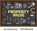 doodle about property value on... | Shutterstock .eps vector #309486446