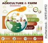 agriculture and farming... | Shutterstock .eps vector #309514952