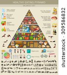 food pyramid healthy eating... | Shutterstock .eps vector #309586832