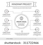 mind map infographic design... | Shutterstock .eps vector #311722466