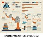 illustration of china's stock... | Shutterstock .eps vector #311900612