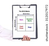 Small photo of business hand holding a clipboard with The BCG Matrix chart (Marketing concept)
