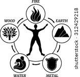 five elements | Shutterstock .eps vector #312429218