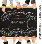 Small photo of Photo of business hands holding blackboard and writing ADAPTABILITY diagram
