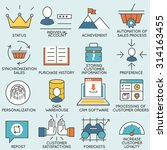 vector set of icons related to... | Shutterstock .eps vector #314163455