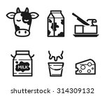 dairy icons set  flat pictogram | Shutterstock .eps vector #314309132