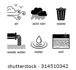 environmental pollution icons ...