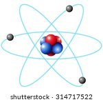 atom diagram in large scale... | Shutterstock .eps vector #314717522