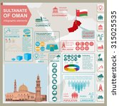 sultanate of oman infographics  ...   Shutterstock .eps vector #315025535
