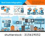 real estate infographics set... | Shutterstock . vector #315619052