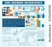 engineer infographics set with... | Shutterstock . vector #315620342